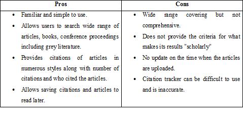 How To Add My Paper In Google Scholar Quora