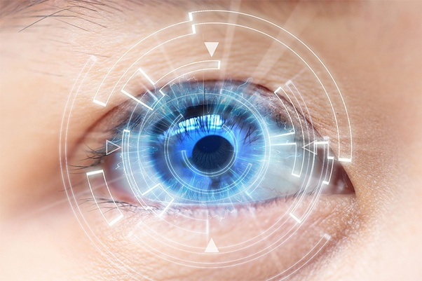 How Much Money Is Required For Cataract Surgery Quora
