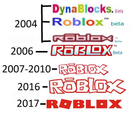 Do You Like The New Roblox Logo Why Or Why Not Quora