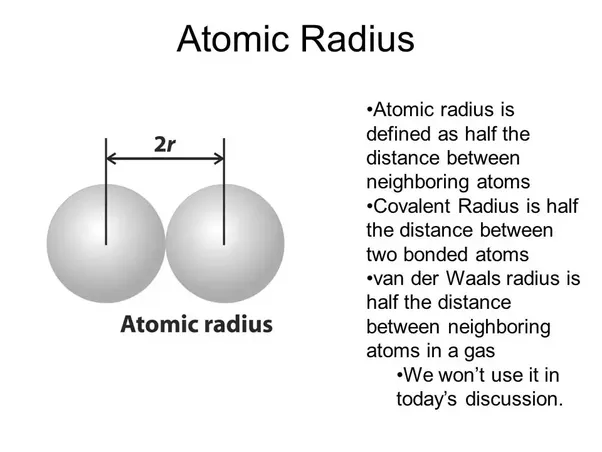 What are the radius and diameter of an atom in a metre quora also the radius of an atoms varies depending upon the groups and periods in a periodic table urtaz Images