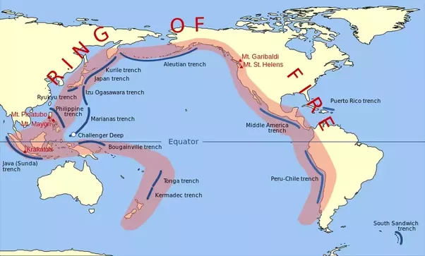 Why does the pacific ocean has so many trenches compared to other where the ocean crust being more denser subducts the continent it has continuous series of oceanic trenches volcanic arcs and volcanic belts andor plate gumiabroncs Images