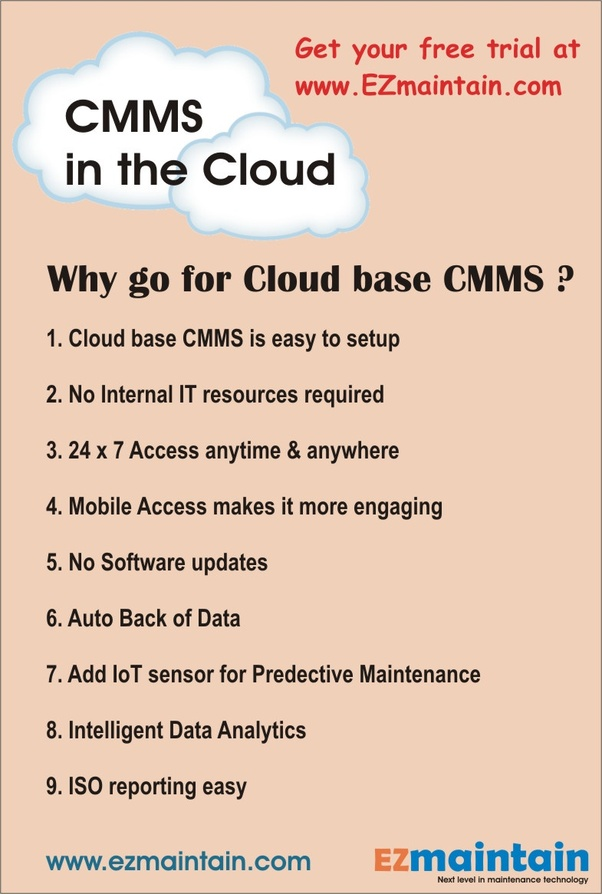 What are the best CMMS software systems? - Quora