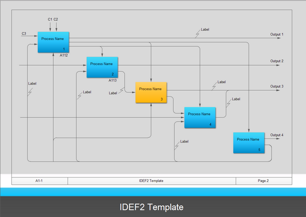 Is there any free diagramming software for IDEF0? - Quora