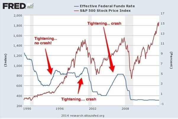 Why Stocks Go Up