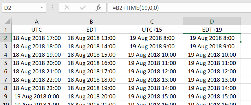 So If The Edt Date Time You Have Is In Cell Z1 Then Formula To Convert It Utc 15 Would Be 19 0