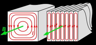 Would Carbon Fiber Block Qi Inductive Charging Quora