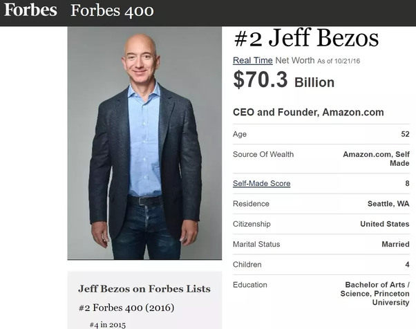 Was Jeff Bezos Already A Multi Millionaire Before Starting Amazon