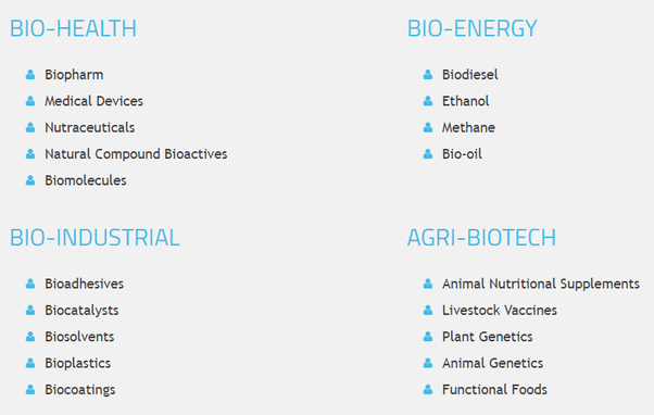How is the biotechnology job market in Canada for