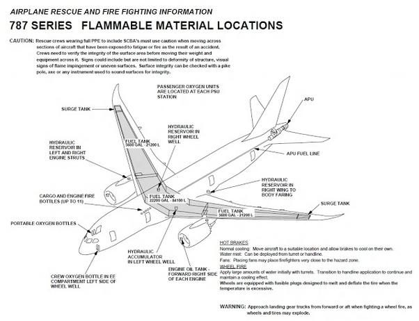 boeing 747 engine diagram boeing 767 fuel tank schematic two ineedmorespace co