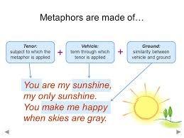 sonnet 73 metaphors