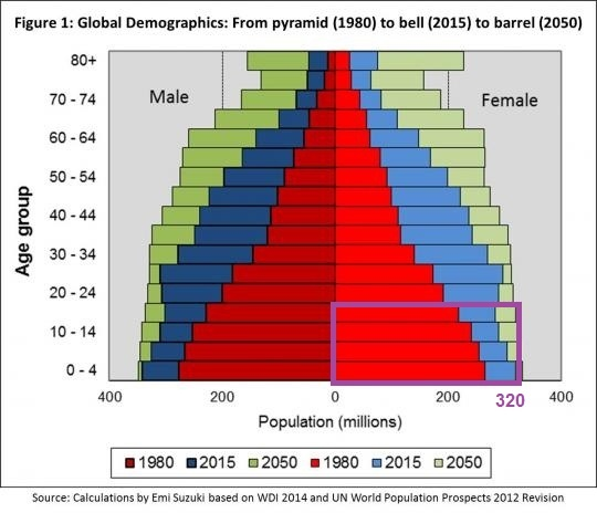 How Many Girls Live On The Earth - Quora-4607
