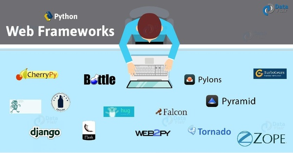 What frameworks are used to make applications in Python? - Quora