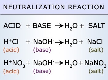 invata singur limba greaca online dating: acid base reaction examples yahoo dating