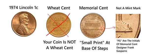 I have a 1974 small print wheat penny, it has no mint on it