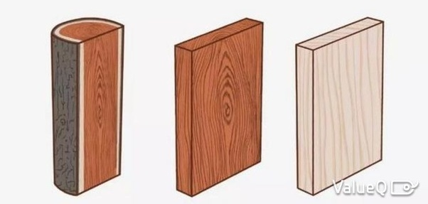 What Is The Best Wood For Furniture Making Quora