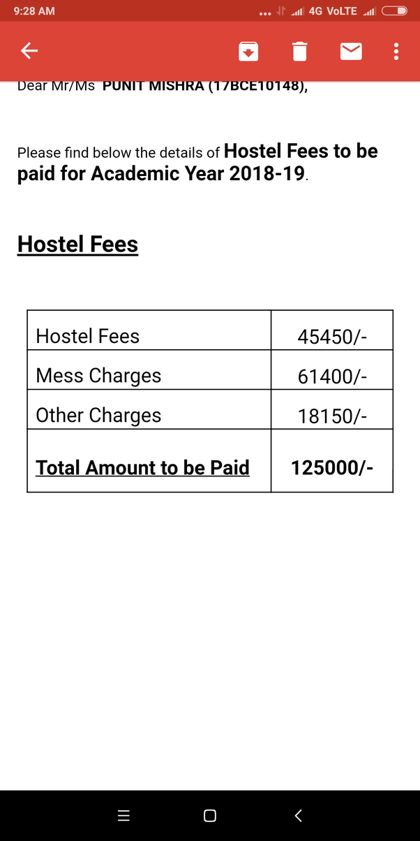 What Is The Hostel Fee Status Of Vit Bhopal Recently Quora