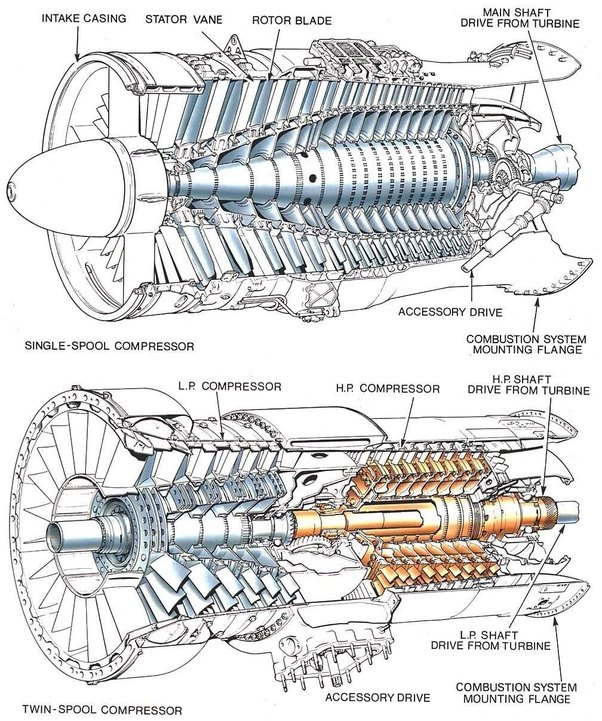 How Do Jet Engines Provide Thrust Quora