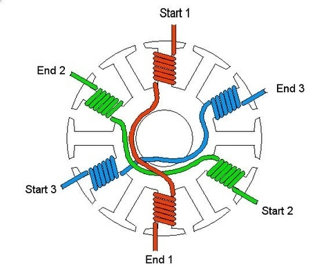 How to rewind a single phase motor to a three phase, and ...