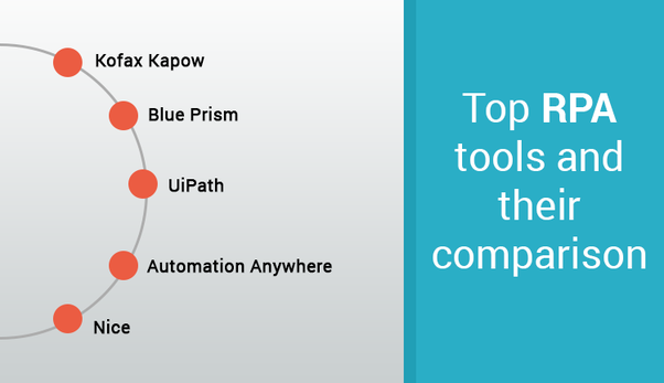 What is the difference between UIPath, Blue Prism, and AA