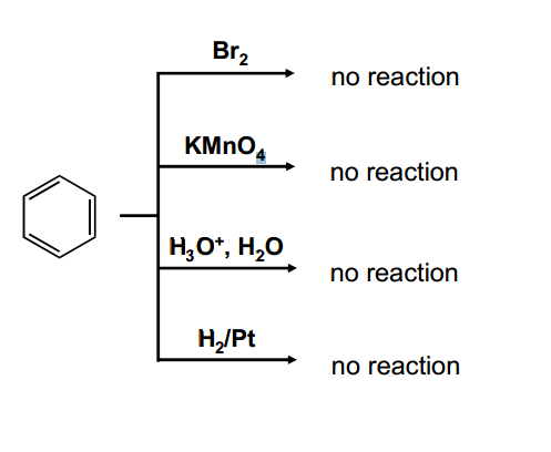 Can hydronium ion h3o act as an electrophile in electrophilic this is why we no longer use kekules structure for benzene as we now know it is a delocalized ring and not three separate cc bonds ccuart Image collections