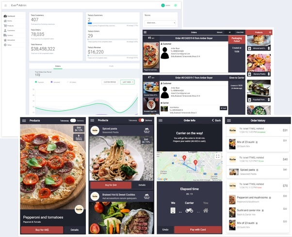 Is the source code available for Android's food delivery app? - Quora