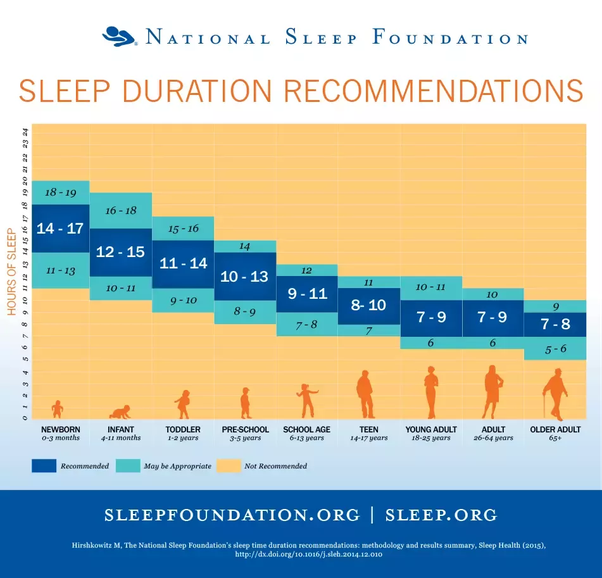 teen-development-sleep-tips-catch-your-parents