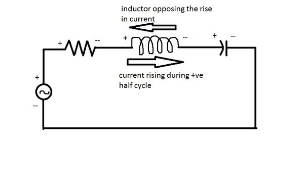 what is the sign of voltage across the inductor in an rlc