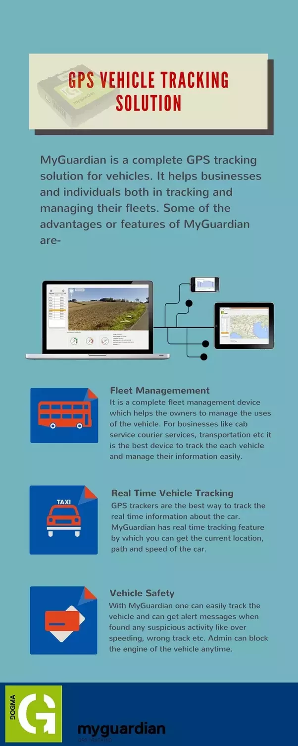 Which Are The Best Car Gps Tracking Devices Used In India Quora Alarm Wiring Diagram Pro Track You Can Also Visit At Company Website And Get More Information Detail Vehicle