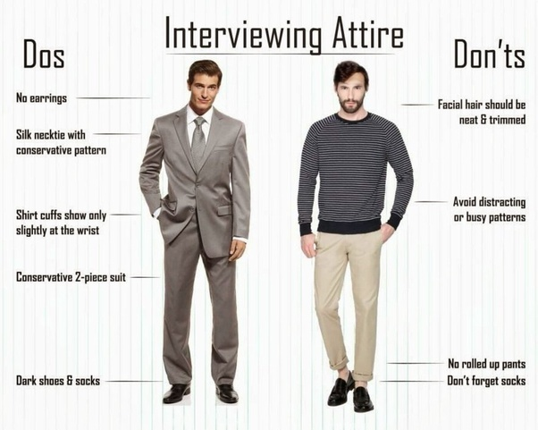 Why do we dress up for a job interview Quora