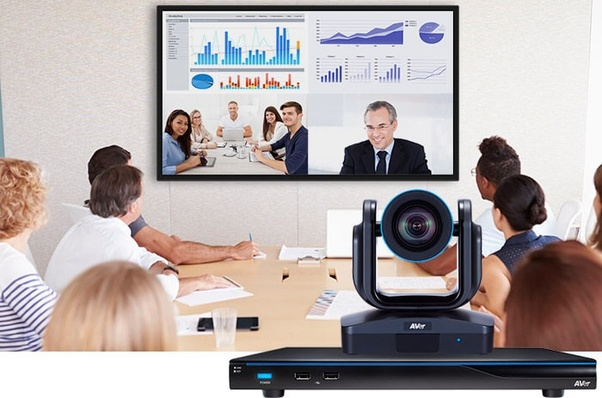 What are the most used mobile video conferencing services