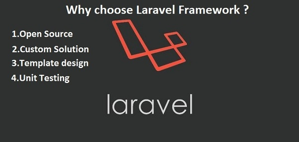 Which is the best laravel php web application development company create a super webapplication with robust functions and high maintainability using one of the best php web application framework fandeluxe Image collections