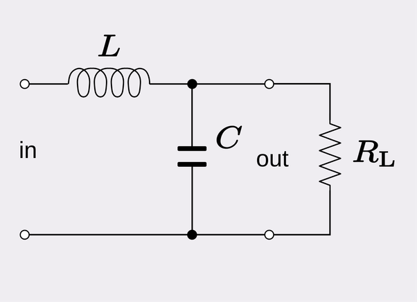 does resonance occur in ac or dc circuits