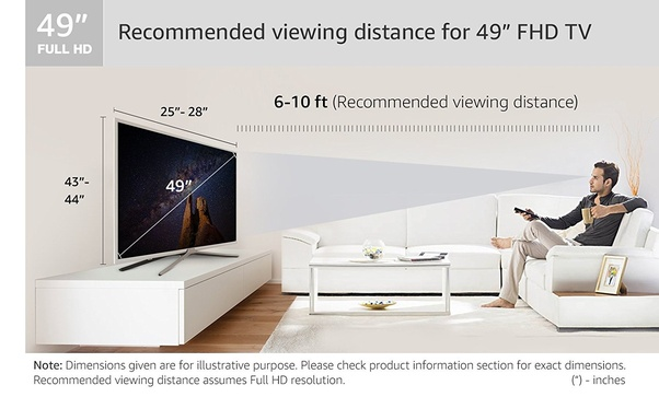 Which Is The Best 49 Inch Led Tv In India Quora