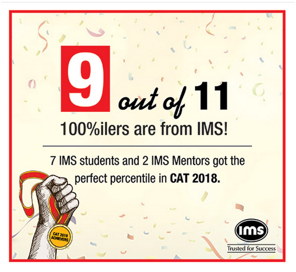 Ims Simcat 2012 Pdf