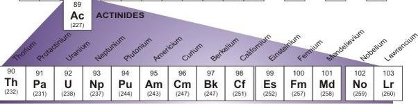 What are some puns about the periodic table quora lawerncium urtaz Images