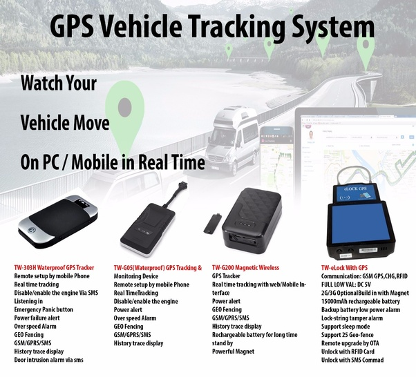 Why should your business use a Timewatch GPS tracking device