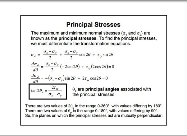 why is a shear stress zero on a principal plane