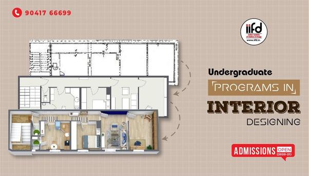 What Is The Scope Of Interior Design In India Quora