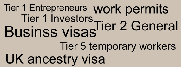 letter to immigration can i apply for a work visa in the uk quora 22388