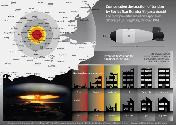 Which Country Has The Most Powerful Nuclear Weapons Quora - World's most powerful nuclear countries
