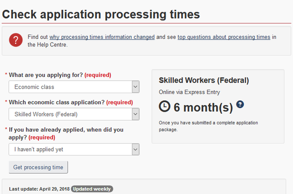 How long is the processing time of the Canada Express Entry