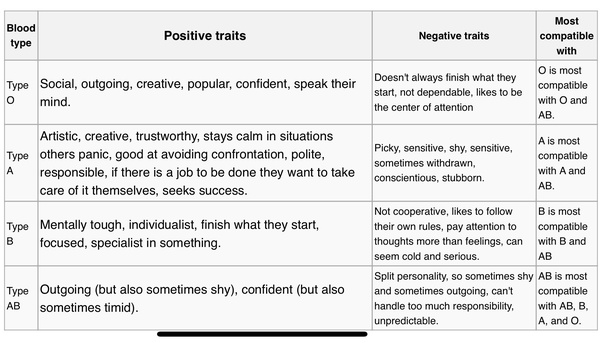 o positive blood type personality