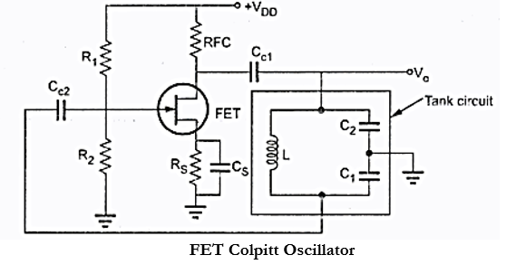 why is the centre tap of an inductor grounded in a hartleythe amplifier is noninverting, one end of the inductor is grounded and the tap and other end are attached to the output and the input of the oscillator