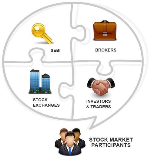 Understanding option trading india
