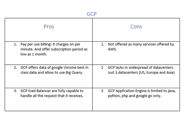 What are the pros and cons of Amazon AWS vs Google Cloud