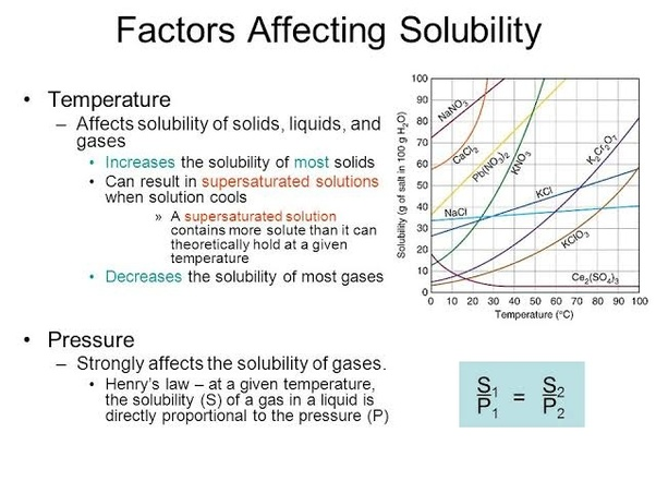 how does temperature affect solubility