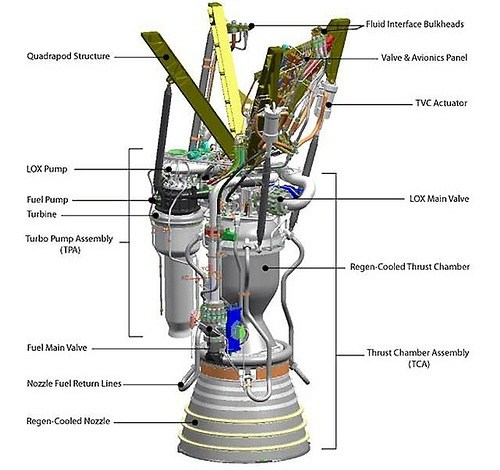 why doesn t the spacex merlin 1d rocket engine have cooling channels rh quora com
