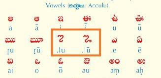 telugu buthu stories in telugu script pdf