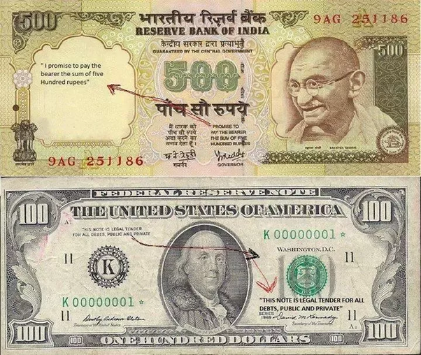 Falling Indian Ru Against Dollar