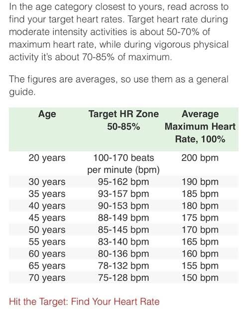 Can Orgasm heart rate consider